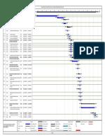 cronograma WARI-Distribucion