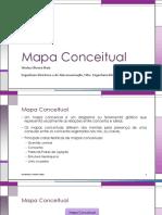 Redes Industriais_Mapa Conceitual