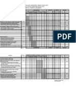 4. Program Evaluasi - Kelas 2 Smstr 2 (07-08)