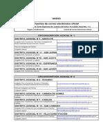 Cuentas de correo electrónico oficial Corte Suprema de Justicia