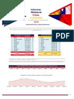 Bilateral-Chile-Colombia-2018