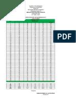 ITEM analysis 2017-2018 - Health LANG (Autosaved)