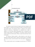Spanish Period-Philhistory