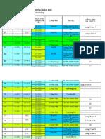 luong Hub Ham tri di Ham Phu update 29-03-19 update