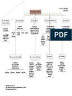 Mapa conceptual de las aplicaciones de la estadística