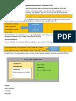 Programación orientada a objetos POO.pdf