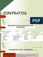 CLASE DE CONTRATOS
