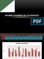 INFORME ACADEMICO DE LOS PERIODOS