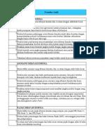 MODUL 5 Praktikum Audit