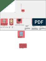 FUNDAMENTOS DE LA PERSONALIDA.pdf