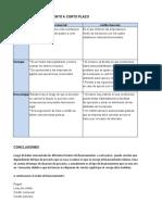 administracion financiera cuadro 2