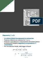 10_Soluzioni_II.pdf
