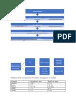 carbon diagramas .docx