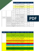 matriz objetivos e indicadores sg-sst v1 (1).xls
