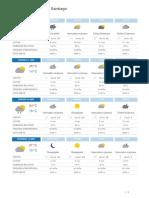 Clima en -Santiago