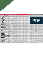 Audio Interface Chart