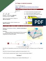 CH16 Temps et relativité restreinte.pdf