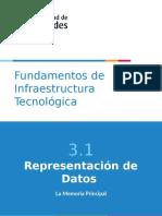 Clase #3 - Representación de Datos