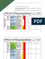 Requsitos edificos sostenibles V16-9