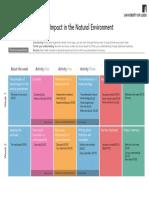 Map_Human_Impact.pdf