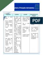 El Proceso de Conformación de La UE - AACUE-22
