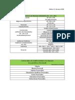 Clase NOCIONES PRELIMINARES - 09-03-2020
