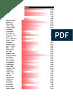 data bars examples
