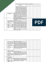 WritingScoringRubricsA1-A2 - Word.docx