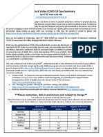 NVHD COVID-19 Case Update - April 16 2020