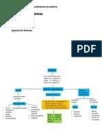 Actividad 2. Técnicas y procedimientos de auditoría