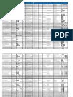 byindustry.pdf