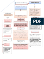 ECONOMIA DE LO PUBLICO