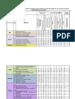 MATRIZ CUALITATIVA DE ASPECTOS VS IMPACTOS AMBIENTALES DEL CONTRATO DE CONCESION MINERA FD1