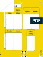 Analisis Dofa Competencias Habilidades y Creencias Limitantes