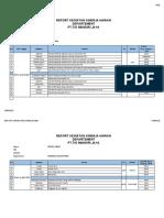 REPORT HARIAN HRD,FINANCE,ADM (1)