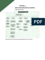 CHAPTER-2 (DEPARTMENTAL ORGANIZATION & STAFFING