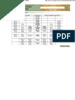 tabela de parentesco