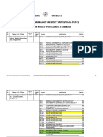 List-of-BU-Affiliated-colleges-2018-19.pdf