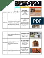 Dxa_Internacional_de_los_Archivos_2019_-_otras_actividades
