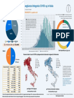 Infografica_13aprile ITA