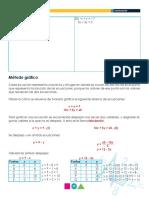 Metodo Grafico