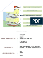 DISEÑO DE CARGAS estructuras I.pdf