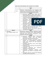 Uraian-Tugas-dan-Fungsi-Dinas-Perpustakaan-dan-Kearsipan-Kota-Madiun-1.pdf
