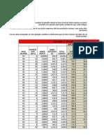 ANEXO_analisis_incremento_salarial
