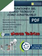 2.1 Marco Teórico_Trabajo_colaborativo