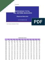Morosidad Total - Feb 2020