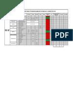 Guia-Inventario de Filtracion Rig FS-167