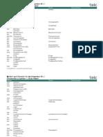 wortschatzliste_einfach-gut_b1-1.pdf