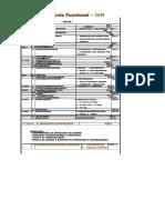 Slideus.org-53257840-APOSTILA-FUNCIONAL-IAN-GUEST-NOVA.pdf