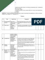 План-конспект для 6 класса по нем.языку
